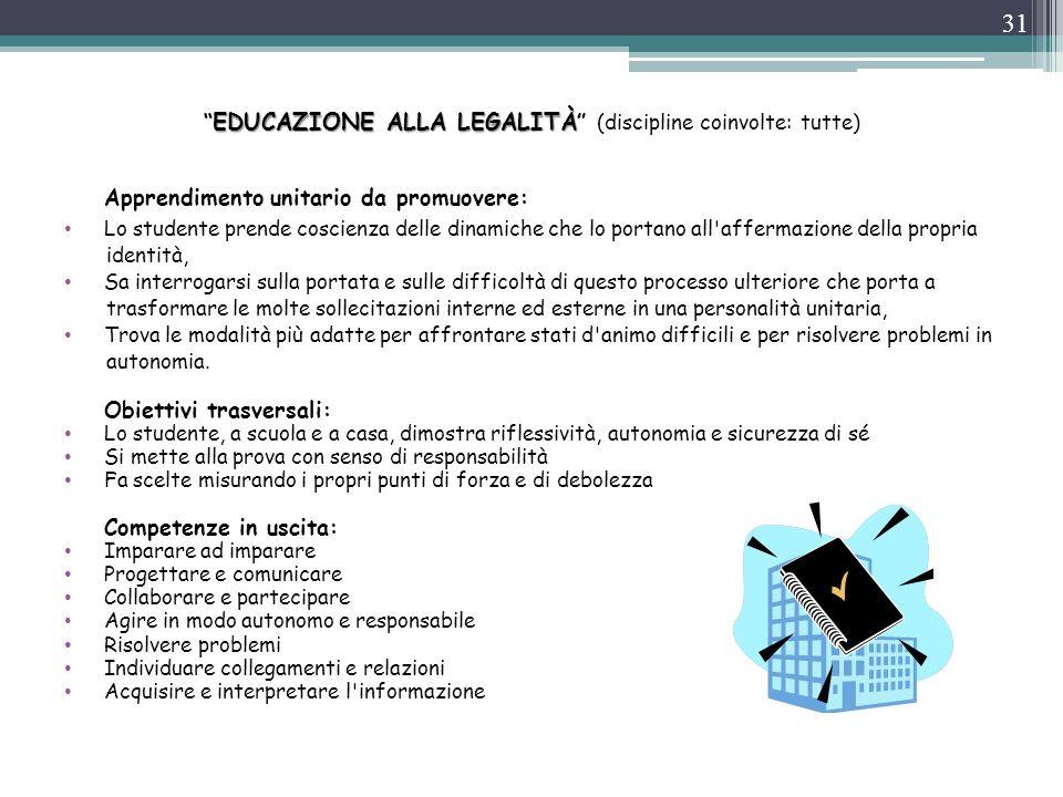 EDUCAZIONE ALLA LEGALITÀ (discipline coinvolte: tutte)