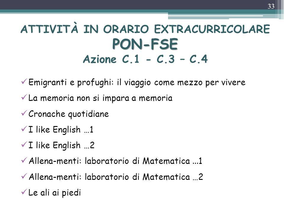 ATTIVITÀ IN ORARIO EXTRACURRICOLARE PON-FSE Azione C.1 - C.3 – C.4