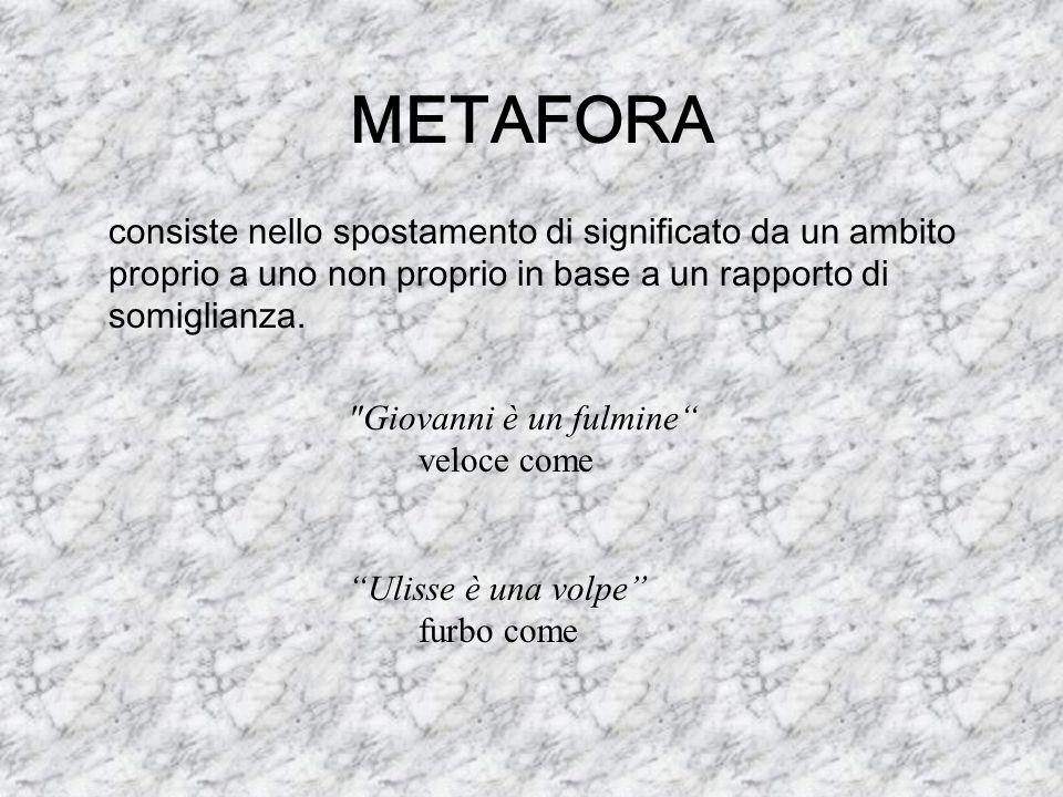 METAFORAconsiste nello spostamento di significato da un ambito proprio a uno non proprio in base a un rapporto di somiglianza.