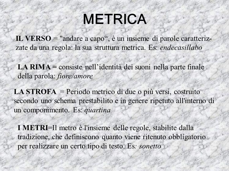 METRICA IL VERSO = andare a capo , è un insieme di parole caratteriz- zate da una regola: la sua struttura metrica. Es: endecasillabo.