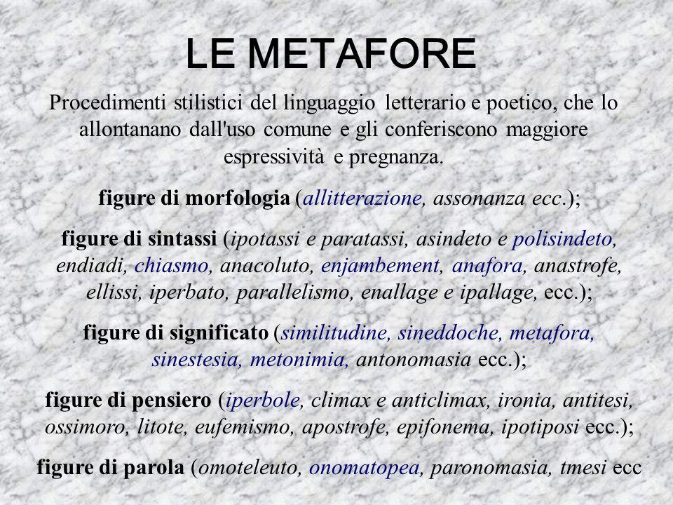 LE METAFORE