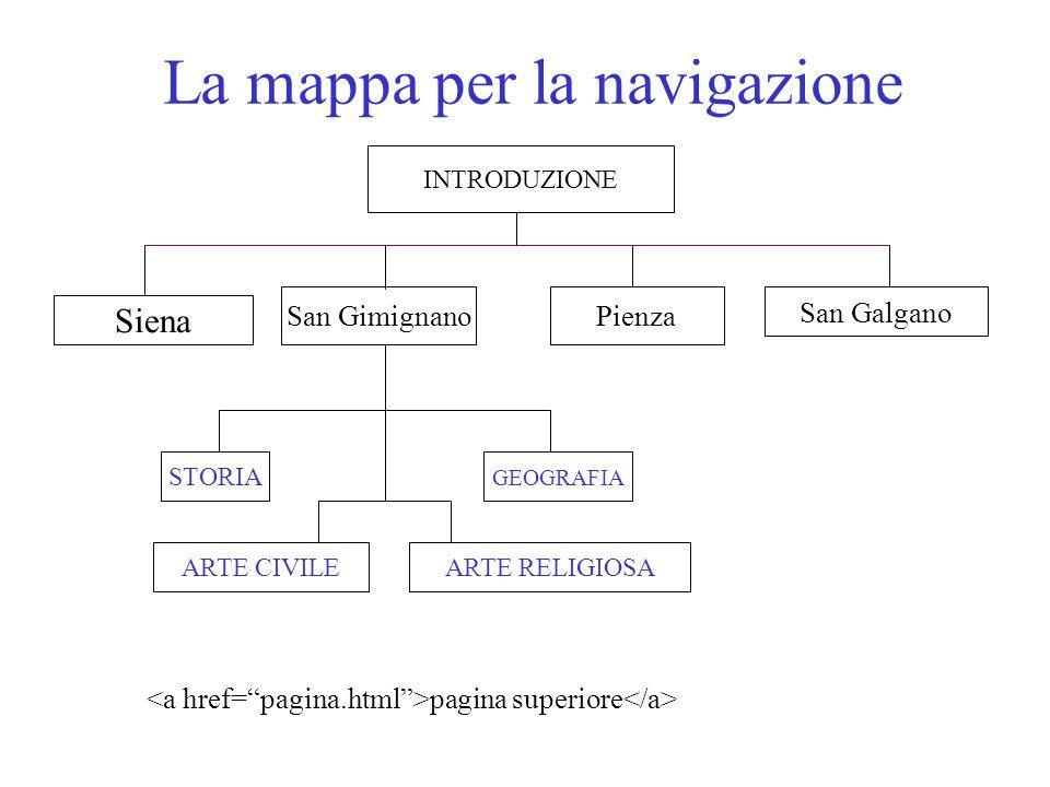 La mappa per la navigazione