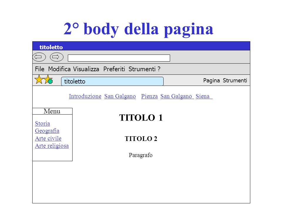 Introduzione San Galgano Pienza San Galgano Siena