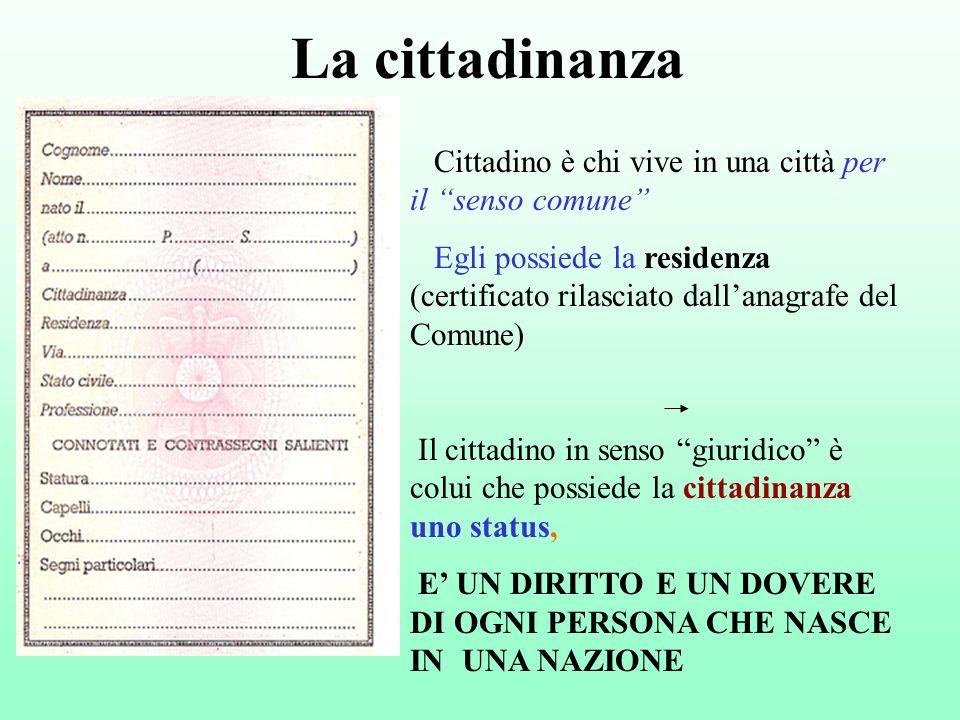 La cittadinanza Cittadino è chi vive in una città per il senso comune Egli possiede la residenza (certificato rilasciato dall'anagrafe del Comune)