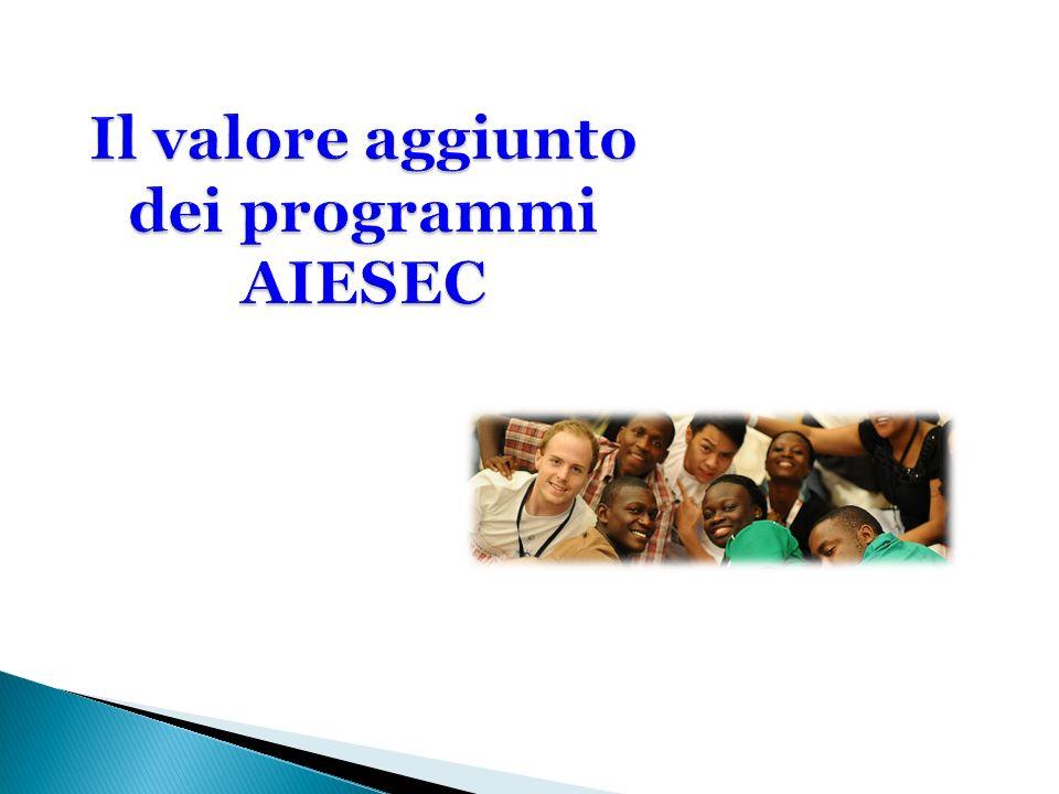 Il valore aggiunto dei programmi AIESEC