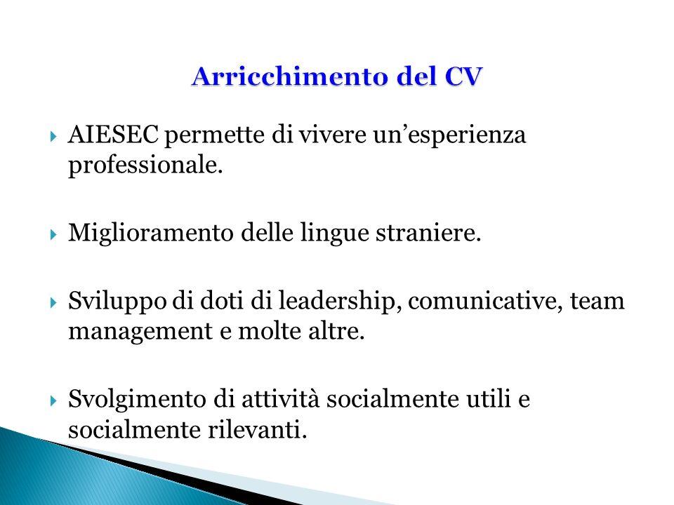 Arricchimento del CV AIESEC permette di vivere un'esperienza professionale. Miglioramento delle lingue straniere.