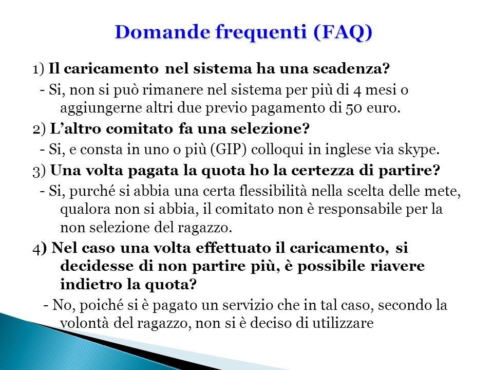 Domande frequenti (FAQ)