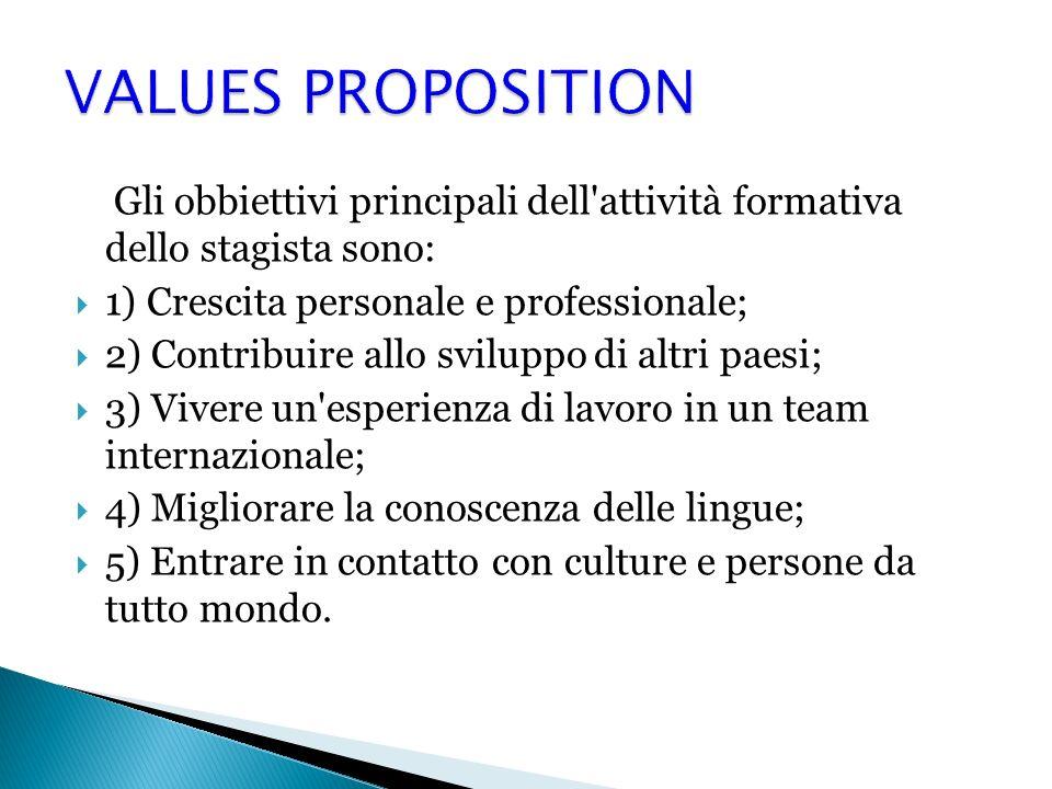 VALUES PROPOSITION Gli obbiettivi principali dell attività formativa dello stagista sono: 1) Crescita personale e professionale;
