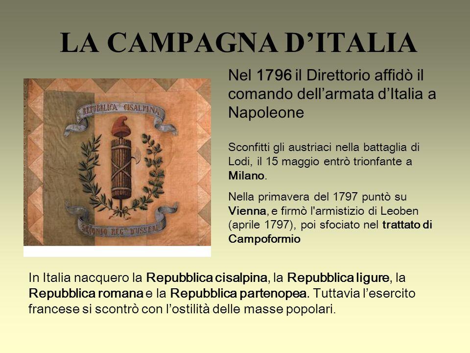 LA CAMPAGNA D'ITALIA Nel 1796 il Direttorio affidò il comando dell'armata d'Italia a Napoleone.