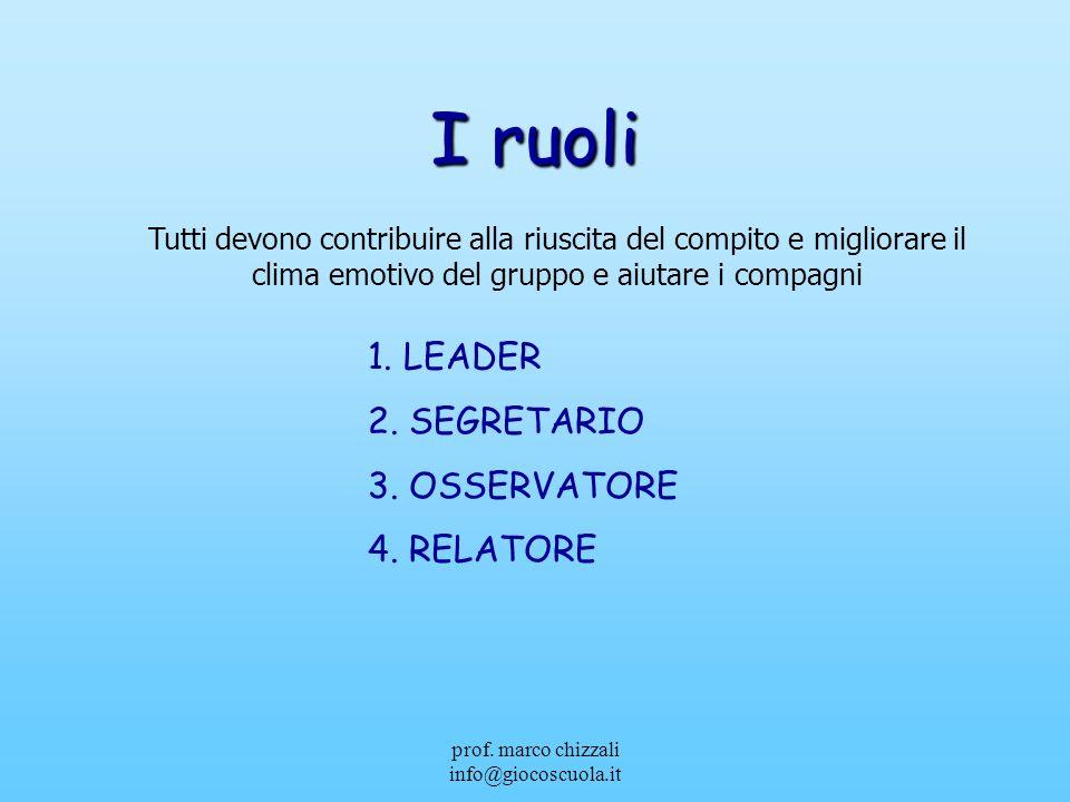 prof. marco chizzali info@giocoscuola.it
