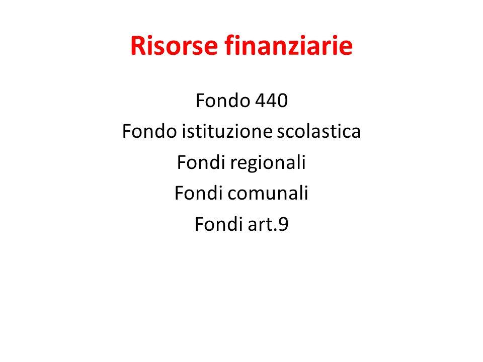 Risorse finanziarie Fondo 440 Fondo istituzione scolastica Fondi regionali Fondi comunali Fondi art.9