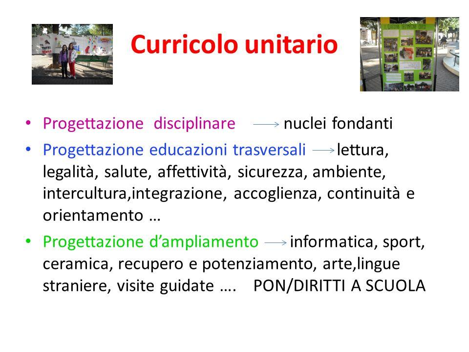 Curricolo unitario Progettazione disciplinare nuclei fondanti