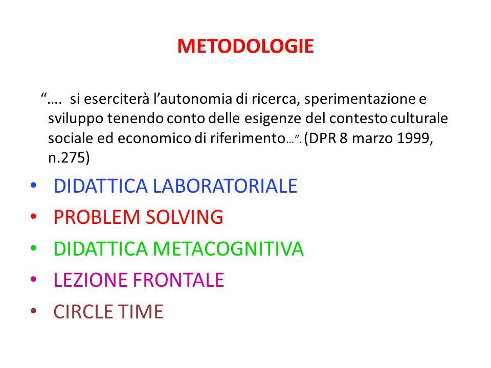 DIDATTICA LABORATORIALE PROBLEM SOLVING DIDATTICA METACOGNITIVA