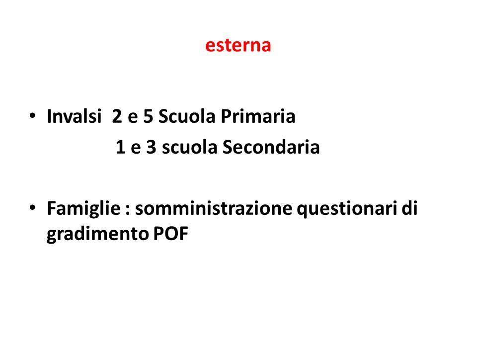 esterna Invalsi 2 e 5 Scuola Primaria. 1 e 3 scuola Secondaria.
