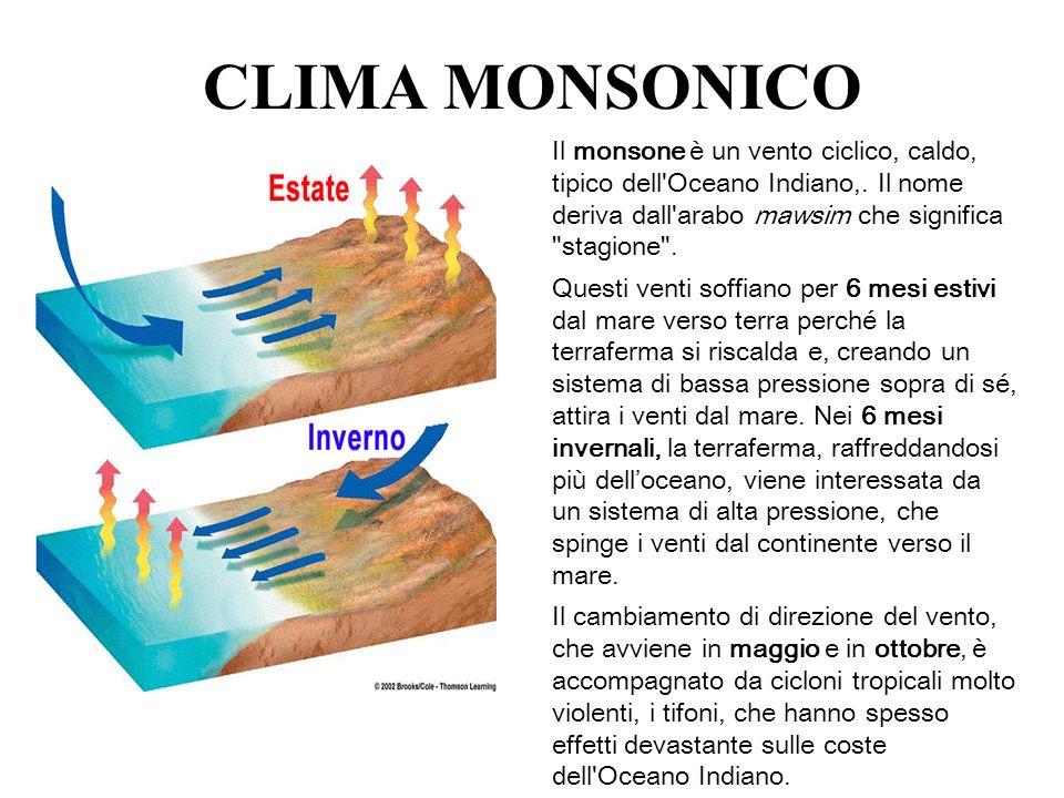 CLIMA MONSONICO Il monsone è un vento ciclico, caldo, tipico dell Oceano Indiano,. Il nome deriva dall arabo mawsim che significa stagione .