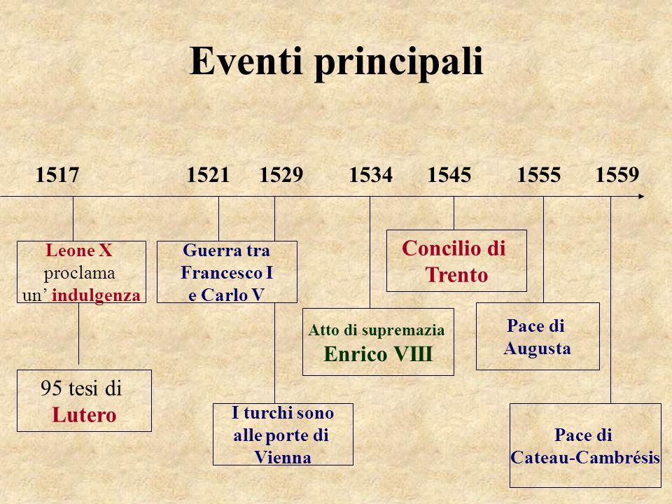 Eventi principali 1517 1521 1529 1534 1545 1555 1559 Concilio di