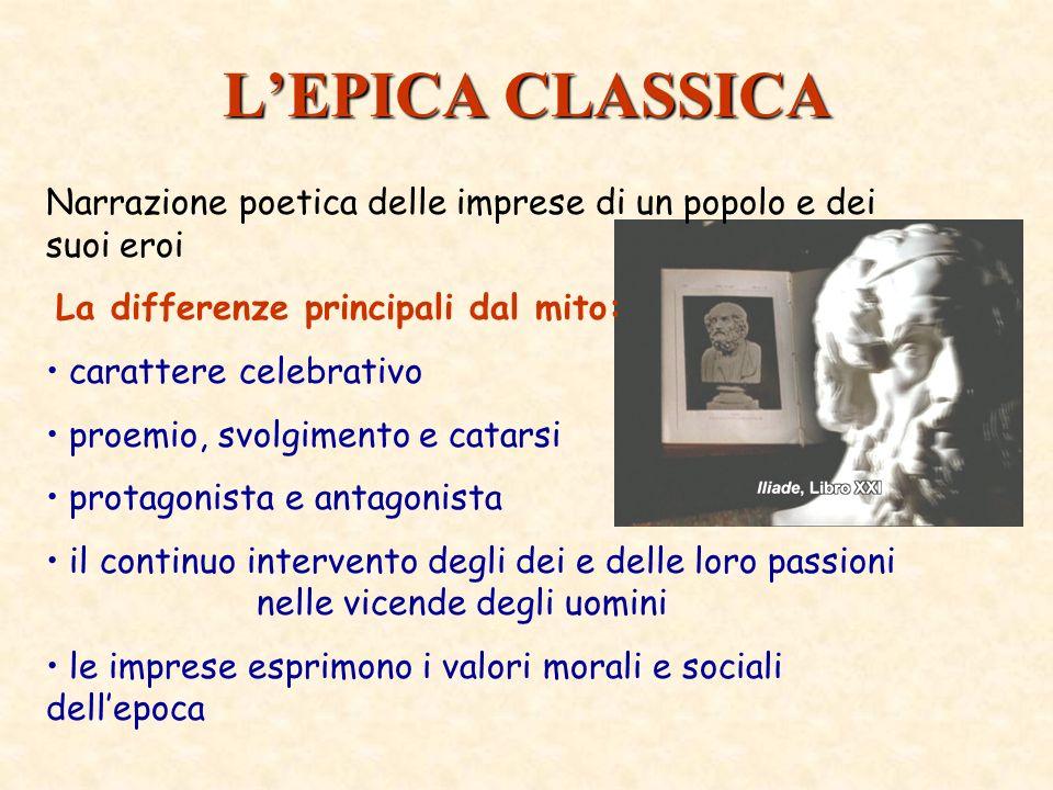 L'EPICA CLASSICA Narrazione poetica delle imprese di un popolo e dei suoi eroi. La differenze principali dal mito:
