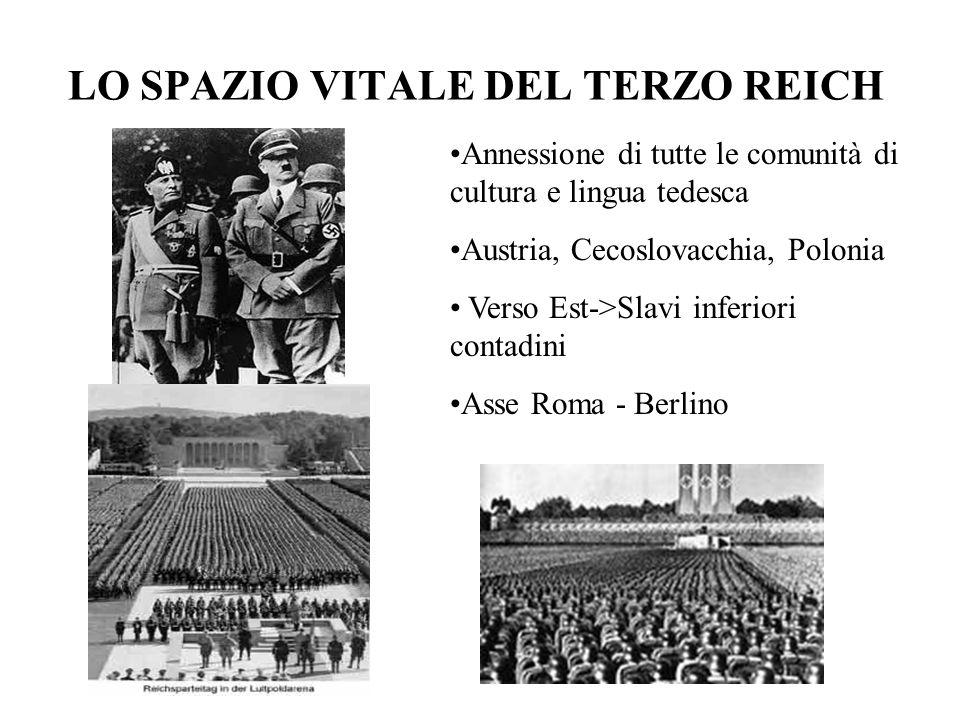 LO SPAZIO VITALE DEL TERZO REICH
