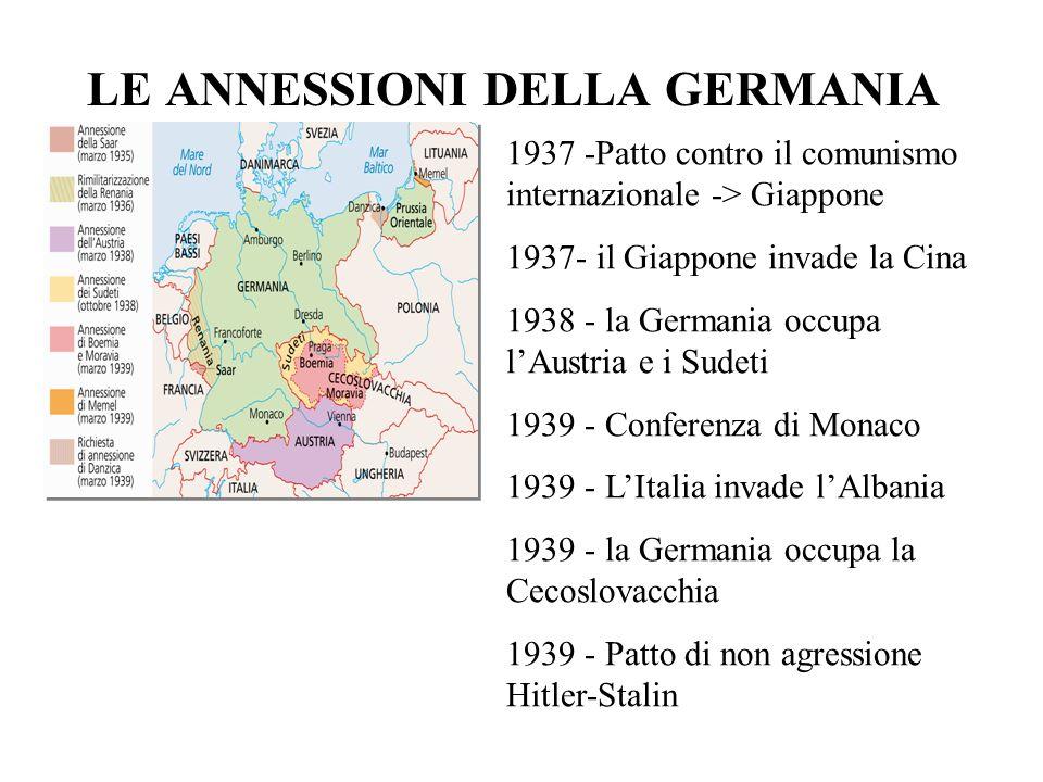 LE ANNESSIONI DELLA GERMANIA
