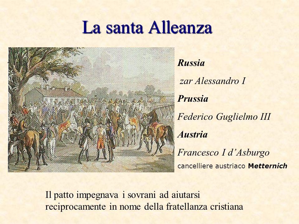 La santa Alleanza Russia zar Alessandro I Prussia