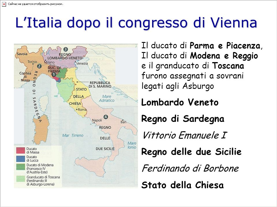 L'Italia dopo il congresso di Vienna