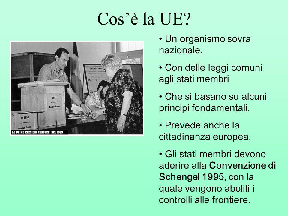 Cos'è la UE Un organismo sovra nazionale.