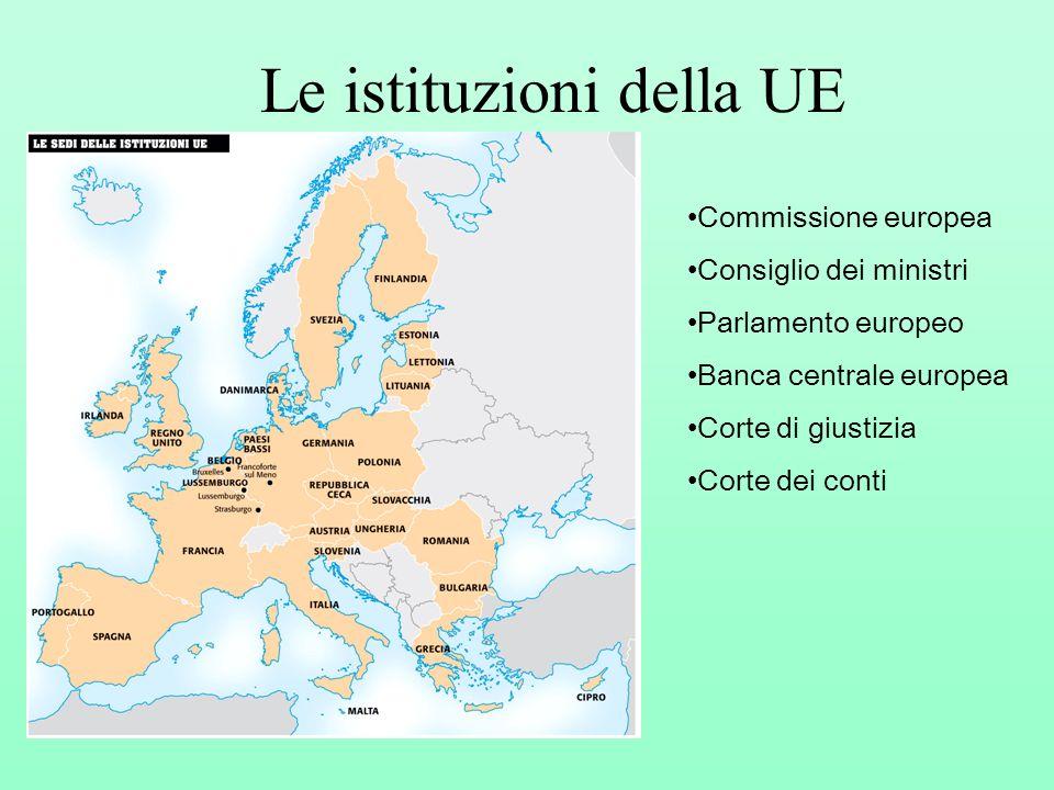 Le istituzioni della UE