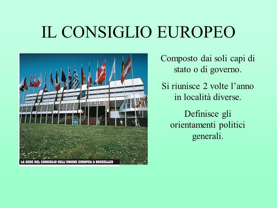 IL CONSIGLIO EUROPEO Composto dai soli capi di stato o di governo.