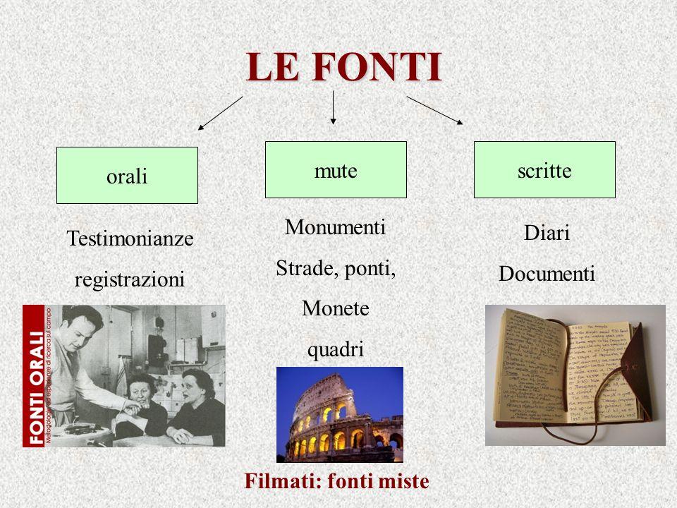 LE FONTI mute scritte orali Monumenti Strade, ponti, Monete quadri