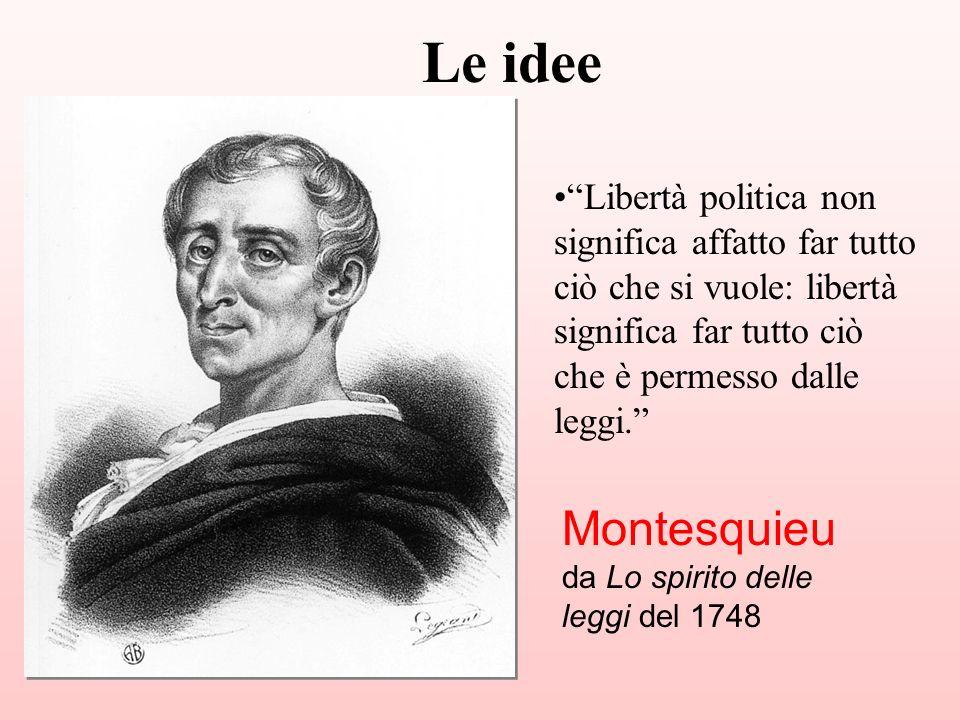 Le idee Montesquieu da Lo spirito delle leggi del 1748
