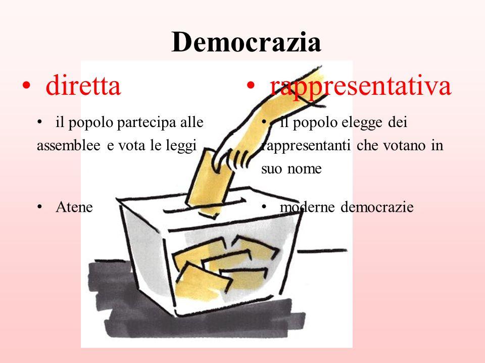 Democrazia diretta rappresentativa