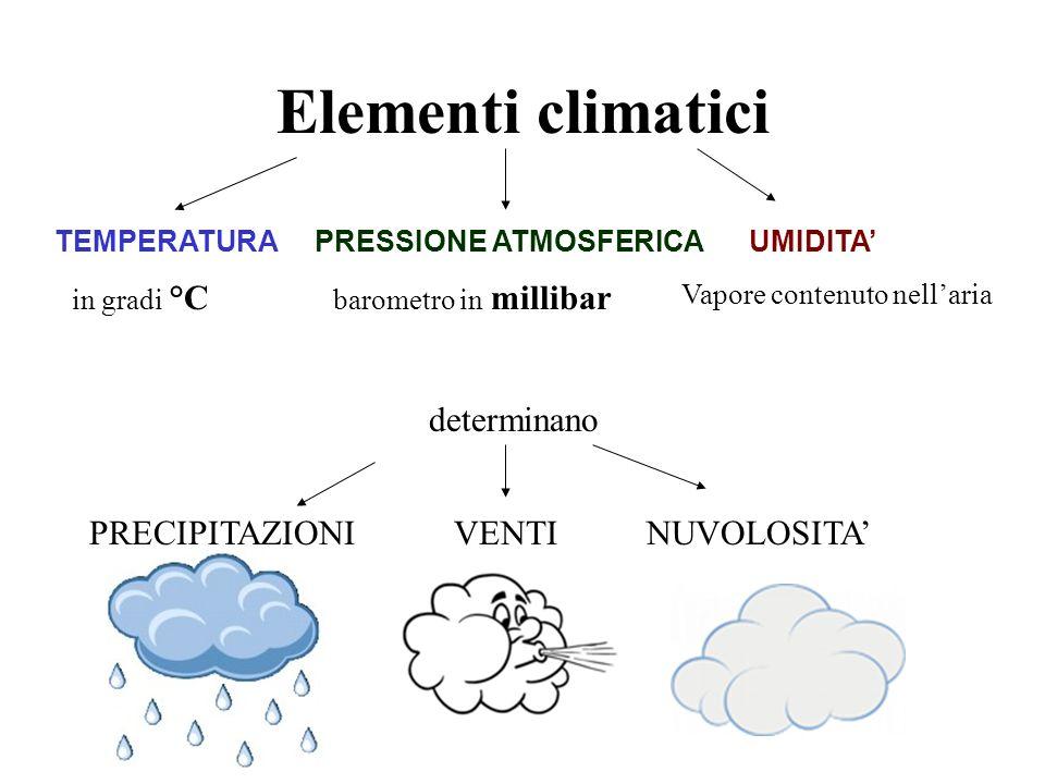 Elementi climatici determinano PRECIPITAZIONI VENTI NUVOLOSITA'