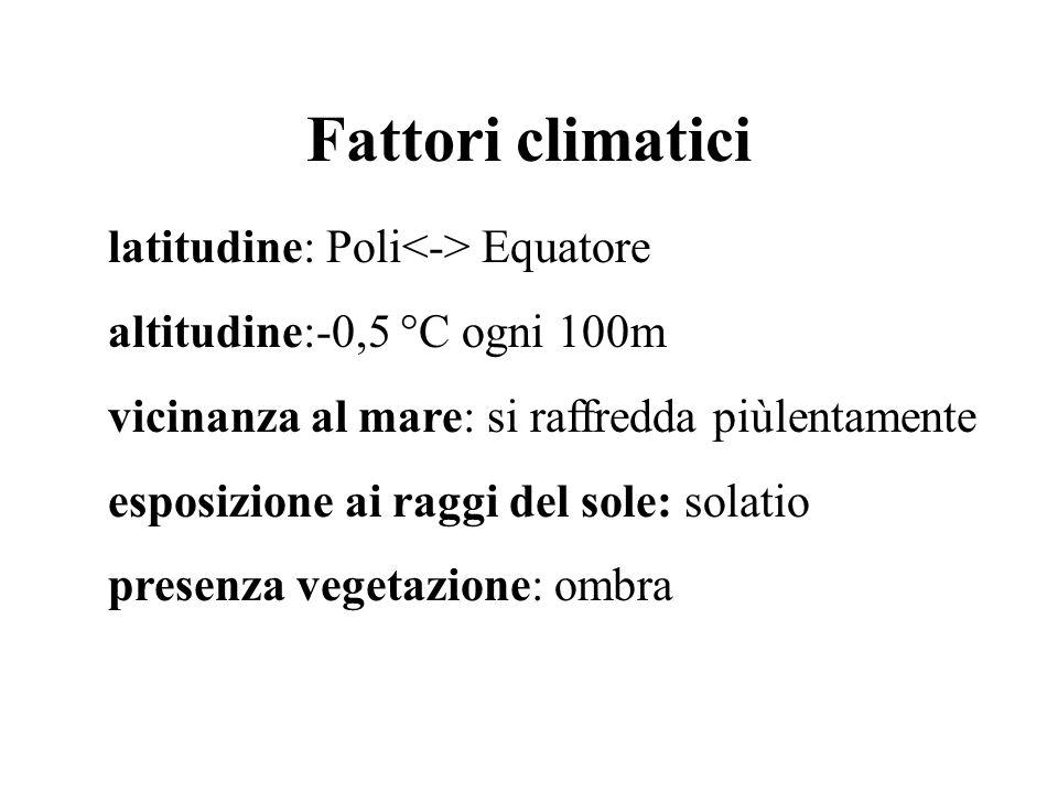 Fattori climatici latitudine: Poli<-> Equatore