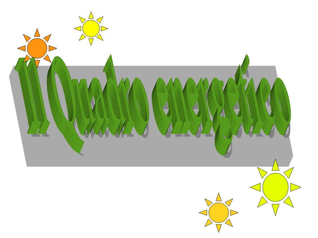 Il Quadro energetico