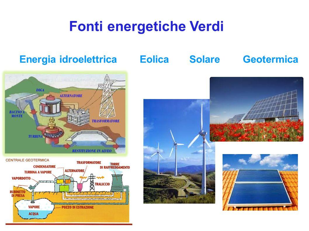 Fonti energetiche Verdi