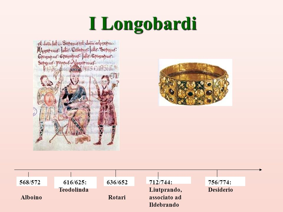 I Longobardi 568/572 Alboino 616/625: Teodolinda 636/652 Rotari