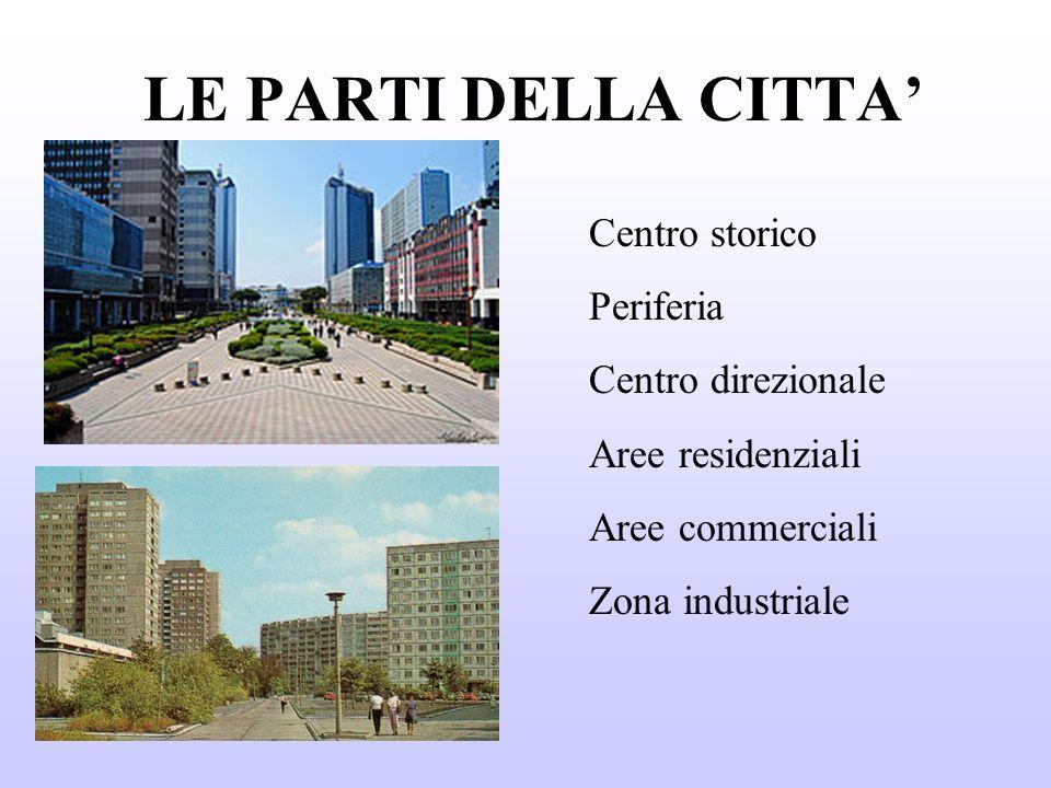 LE PARTI DELLA CITTA' Centro storico Periferia Centro direzionale