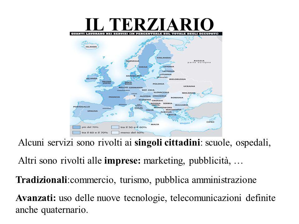 IL TERZIARIO Alcuni servizi sono rivolti ai singoli cittadini: scuole, ospedali, Altri sono rivolti alle imprese: marketing, pubblicità, …