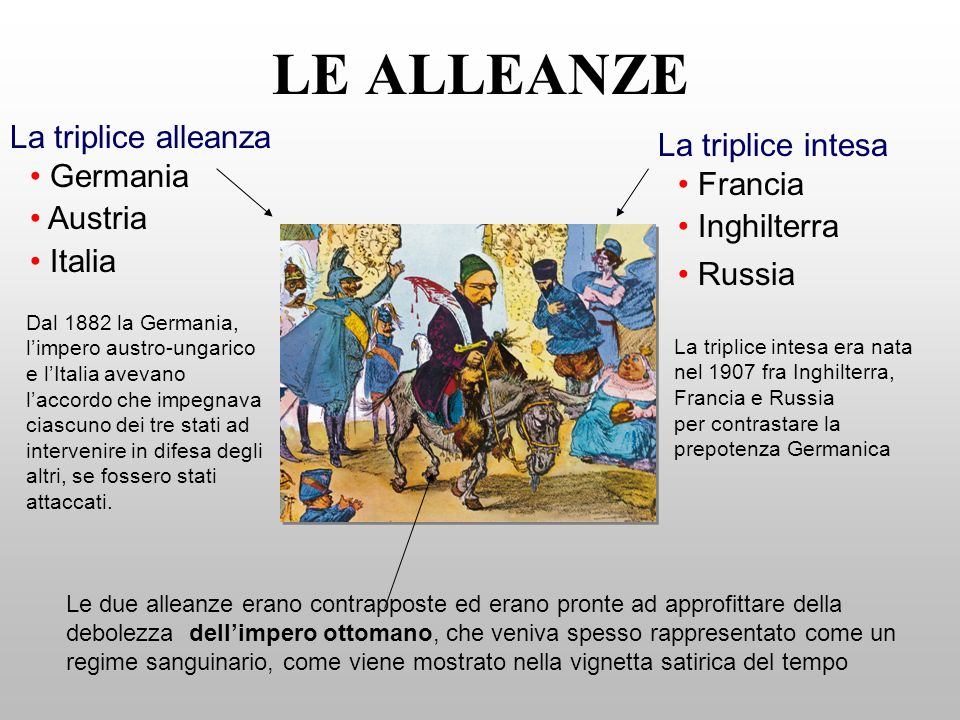 LE ALLEANZE La triplice alleanza La triplice intesa Germania Francia