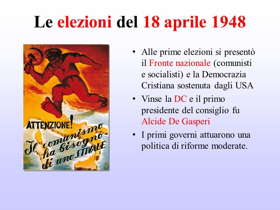 Le elezioni del 18 aprile 1948