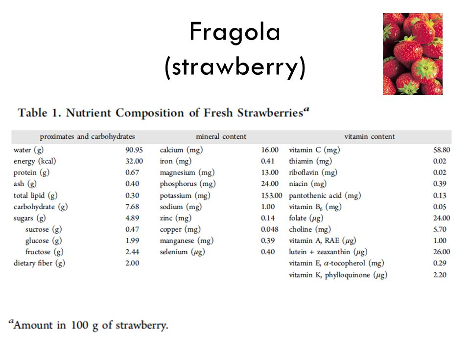 Fragola (strawberry) 17