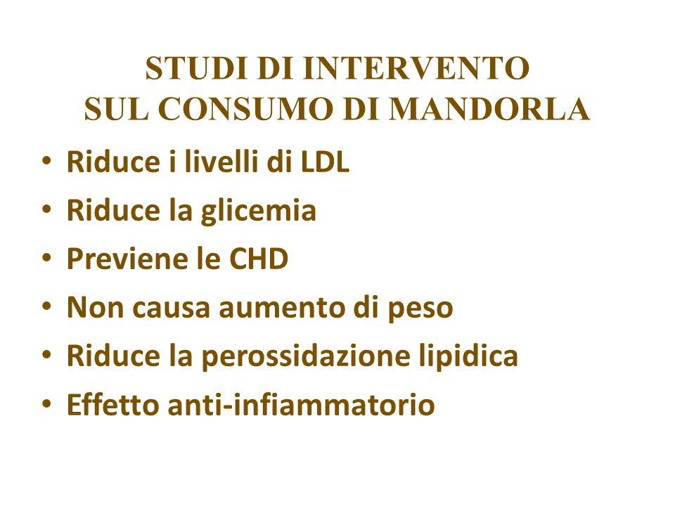 STUDI DI INTERVENTO SUL CONSUMO DI MANDORLA