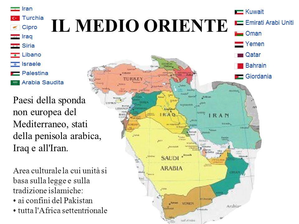 IL MEDIO ORIENTE Paesi della sponda