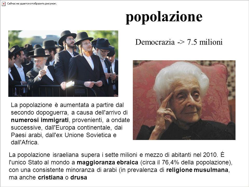 popolazione Democrazia -> 7.5 milioni