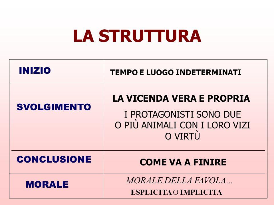 LA STRUTTURA INIZIO LA VICENDA VERA E PROPRIA SVOLGIMENTO