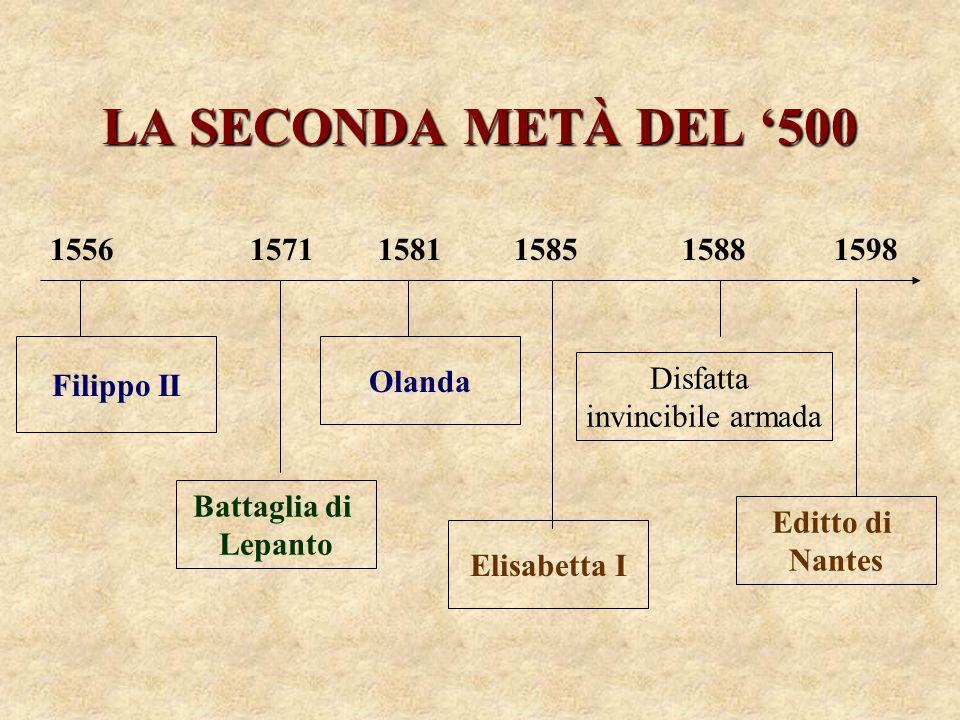LA SECONDA METÀ DEL '500 1556 1571 1581 1585 1588 1598 Filippo II
