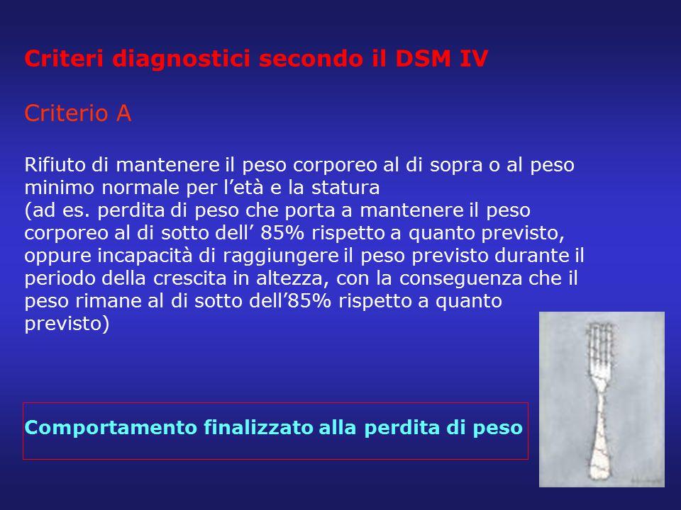 Criteri diagnostici secondo il DSM IV Criterio A Rifiuto di mantenere il peso corporeo al di sopra o al peso minimo normale per l'età e la statura (ad es.
