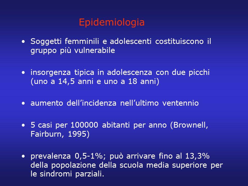 Epidemiologia Soggetti femminili e adolescenti costituiscono il gruppo più vulnerabile.