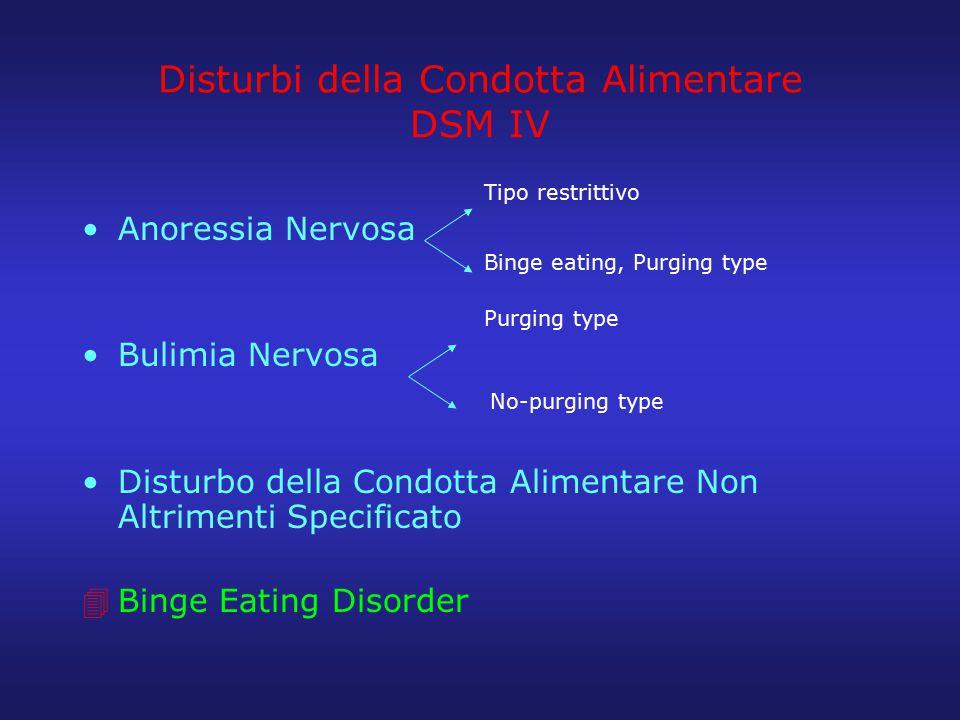 Disturbi della Condotta Alimentare DSM IV