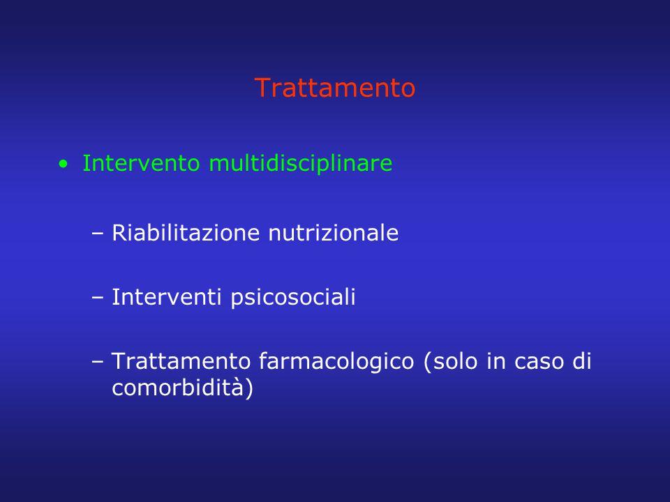Trattamento Intervento multidisciplinare Riabilitazione nutrizionale